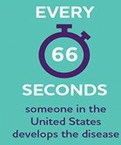 Alzheimer's Fact