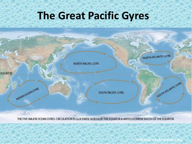 Great Pacific Gyres
