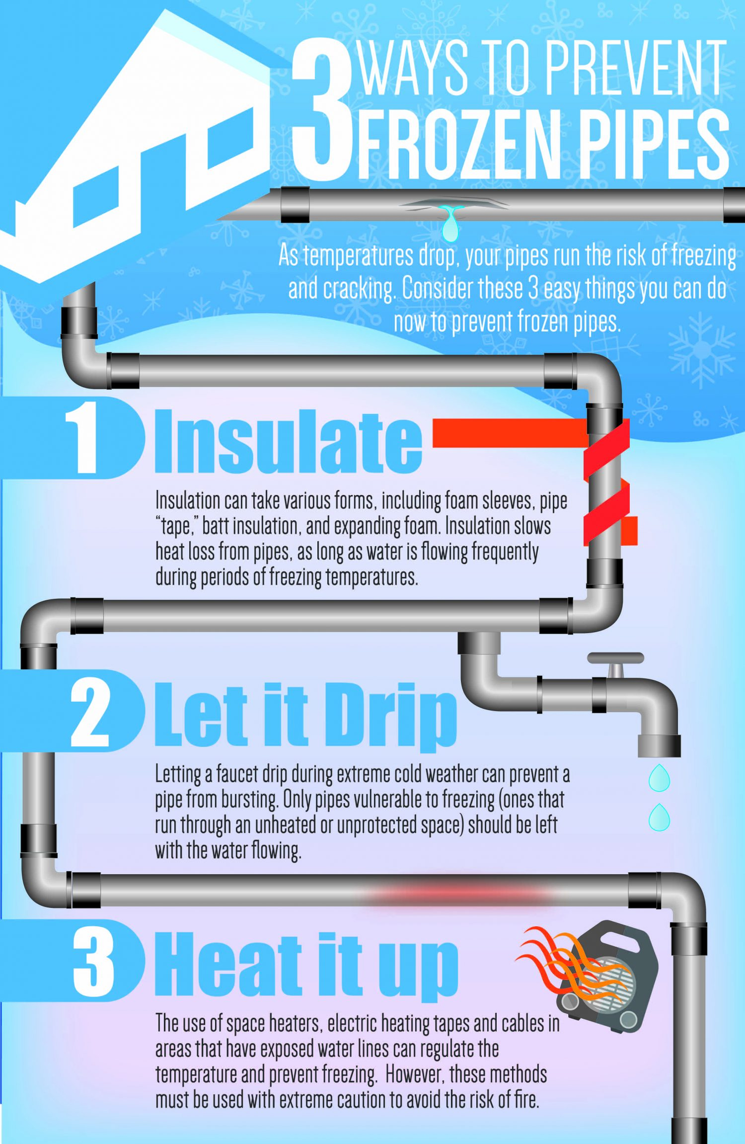 3 Ways to Prevent Frozen Pipes