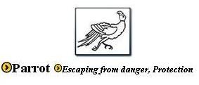 Parrot Symbol