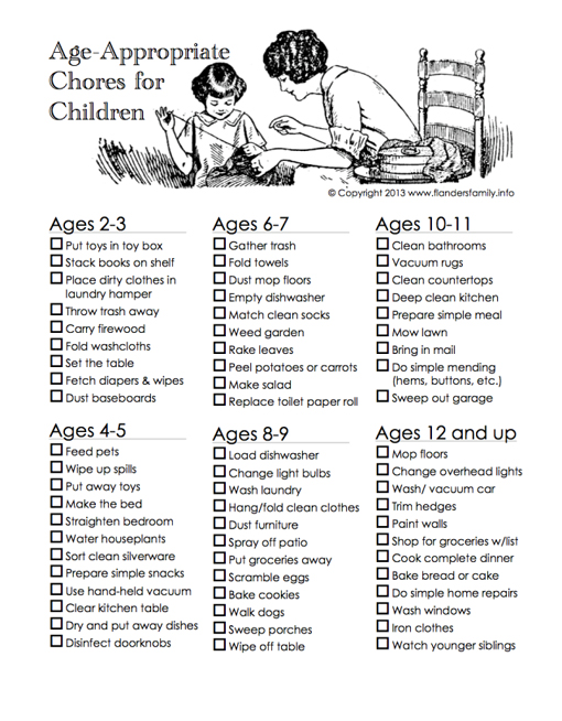 Chores Chart for Children