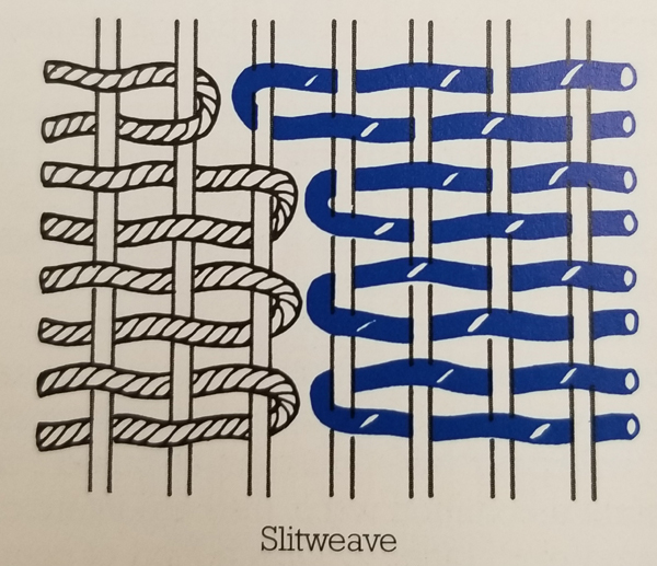 Slitweave Construction