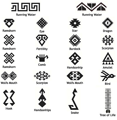 Turkish Rug Symbols