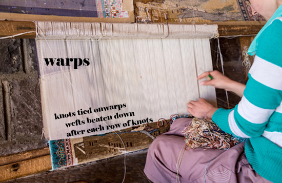 Rug Warps, Wefts, and Knots
