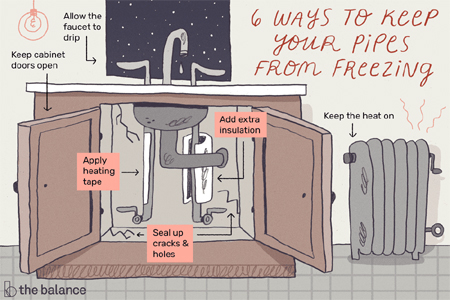 6 Ways to Keep Your Pipes From Freezing