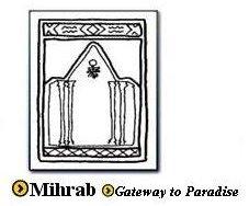 Mihrab Symbol