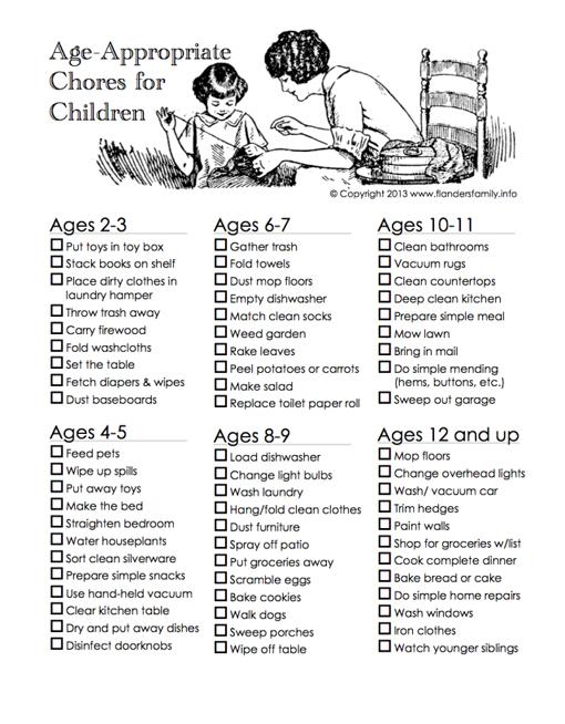Chores Chart for Children