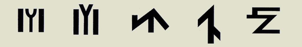 Family Signs Motif (Im)