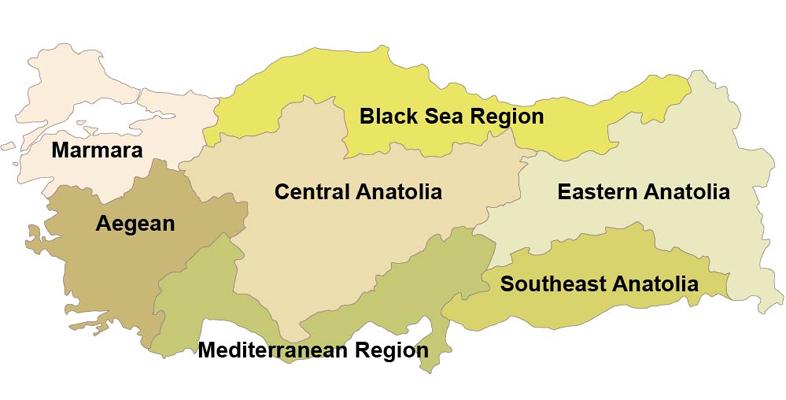 Regions of Turkey