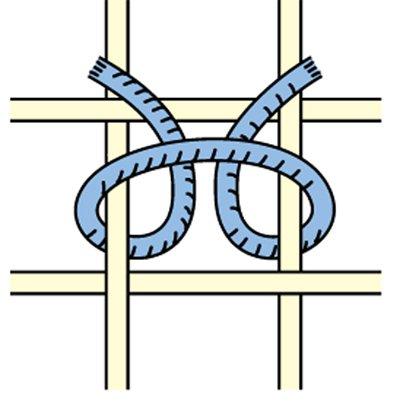 Symmetrical or Turkish (Ghiordes)